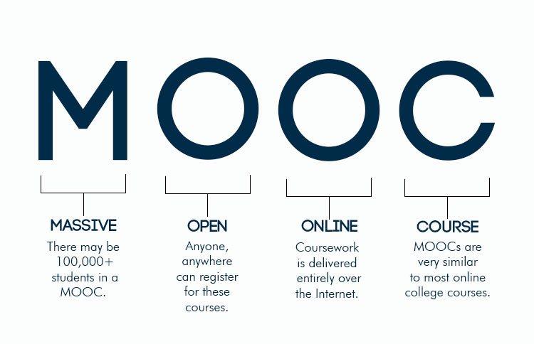 ايه موضوع الــ MOOCs المنتشر حديثا - STJEGYPT