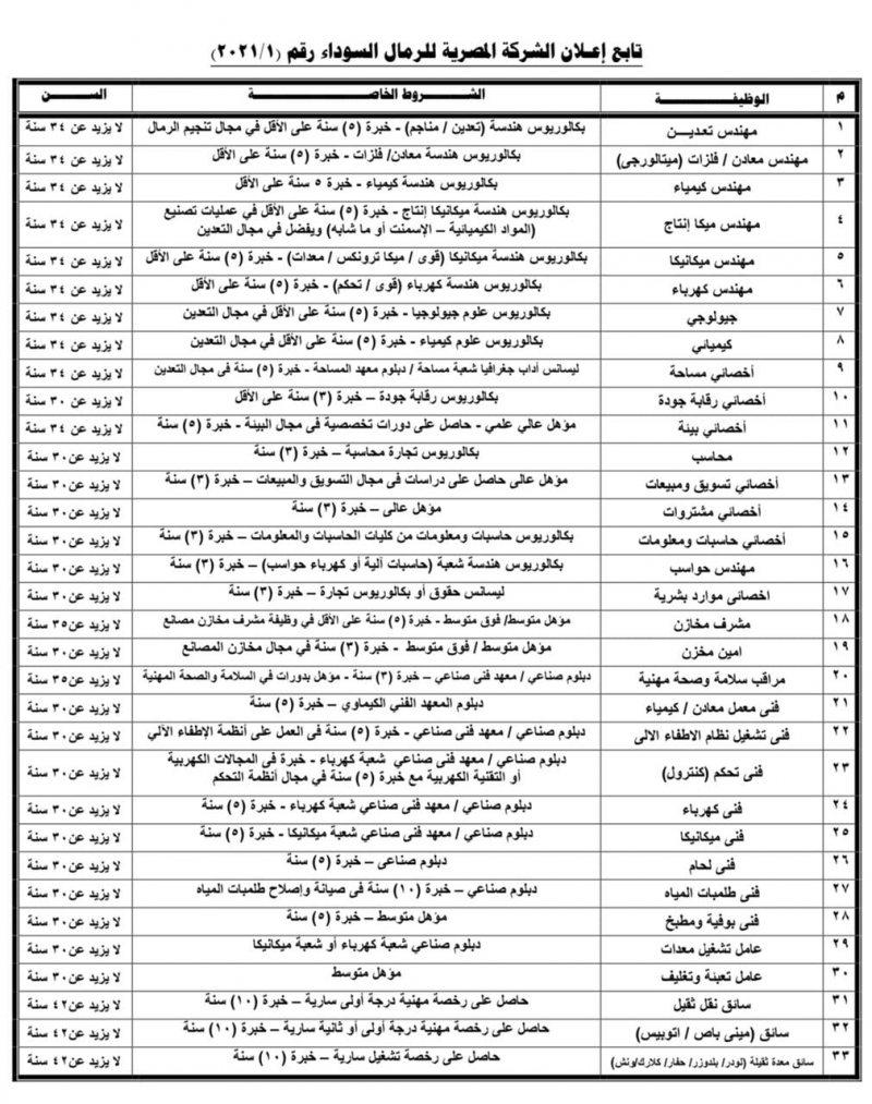 وظائف الشركة المصرية للرمال السوداء - STJEGYPT