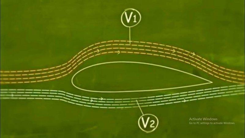 كيف تطير الطائرة - STJEGYPT