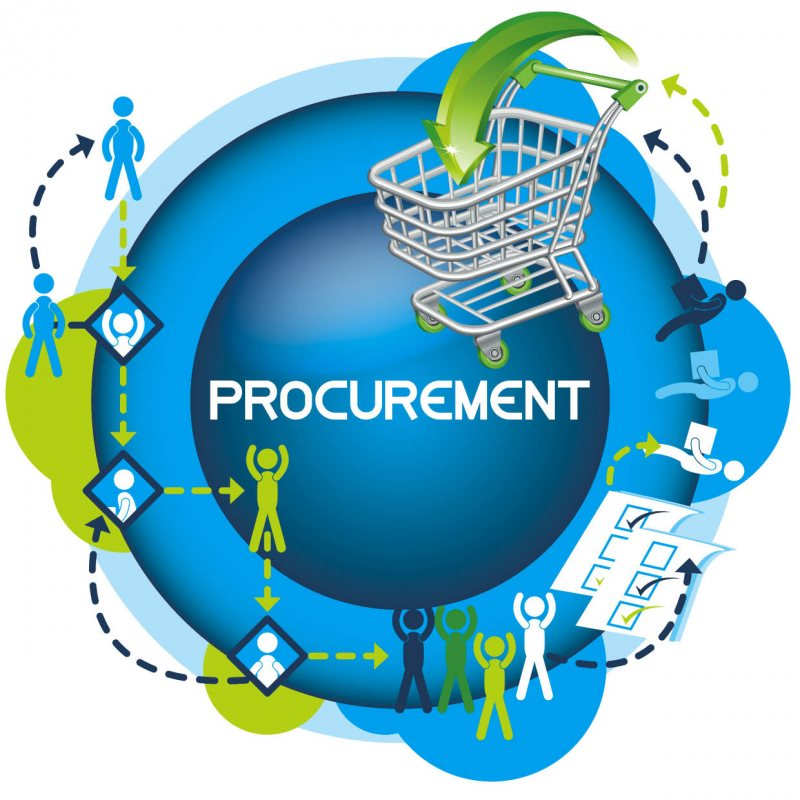 it procurement manager Find & apply online for the latest it procurement manager jobs with reedcouk, the uk's #1 job site.