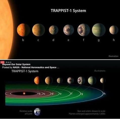 اعلان  ناسا عن اكتشاف مجموعة شمسية جديدة - STJEGYPT