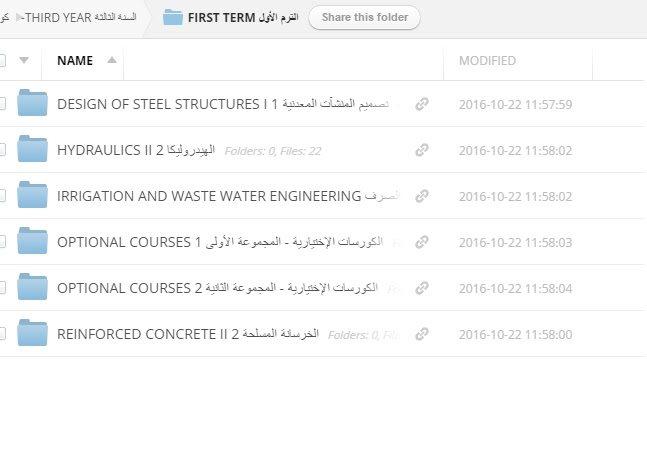 كورسات كلية هندسة مجانا   جميع التخصصات - STJEGYPT
