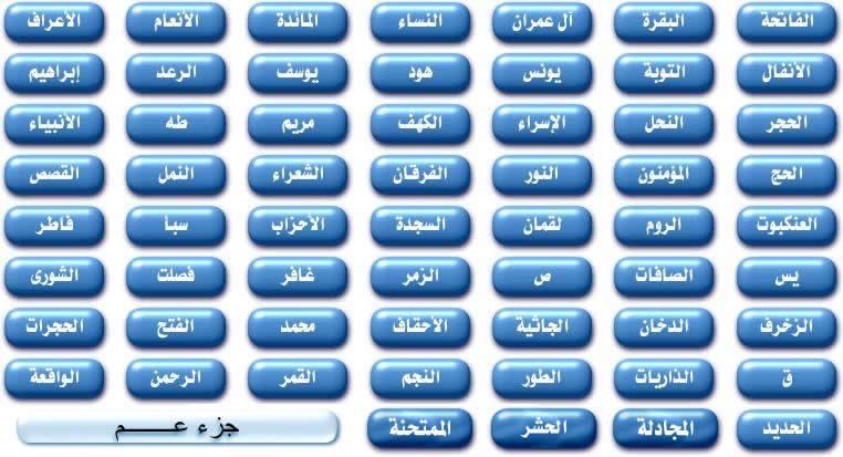 أكبر تجميعة كتب في تفسير القرآن - STJEGYPT