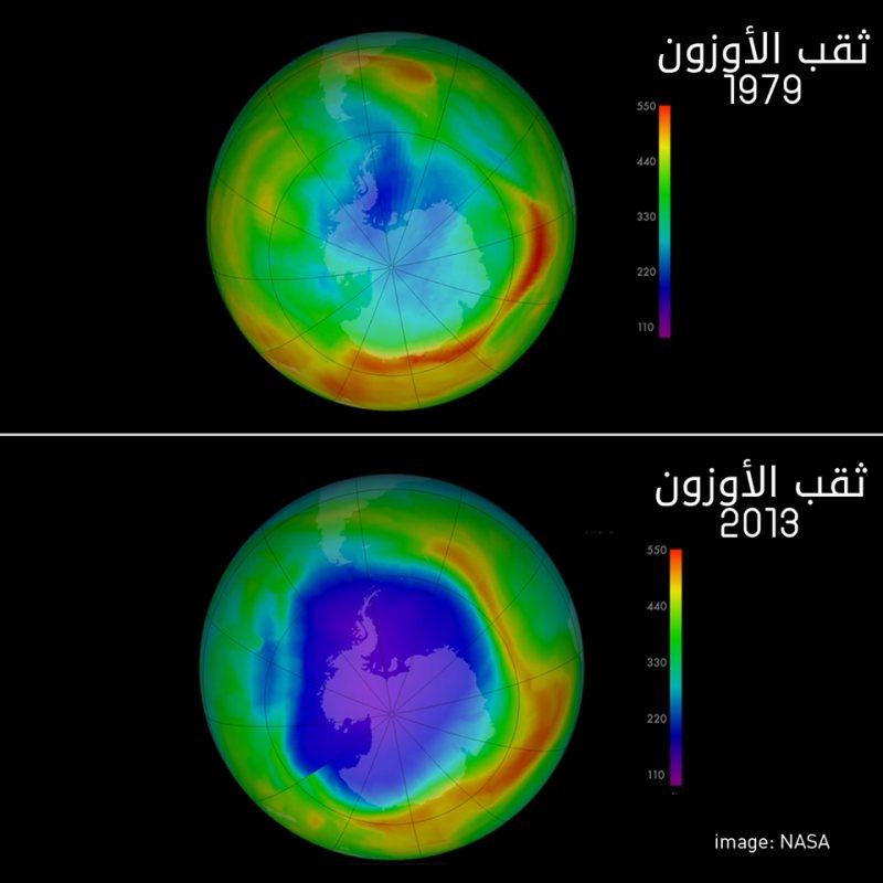 ثقب الاوزون و التغييرات في اخر 30 عام - STJEGYPT